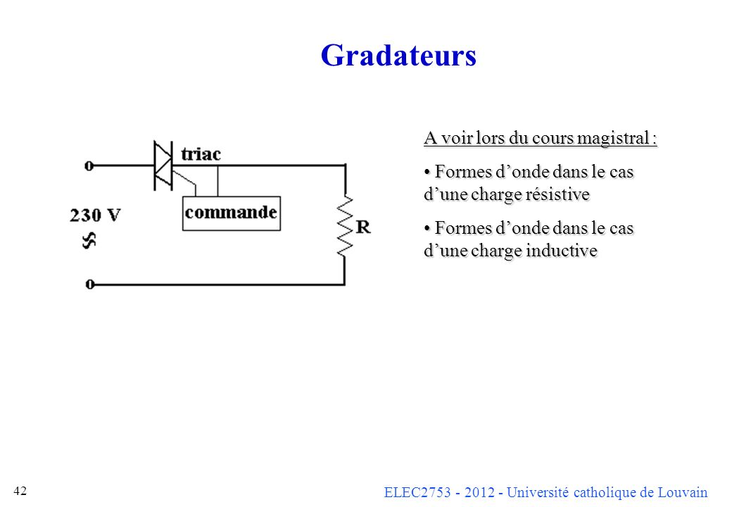 ELEC2753 - 2012 - Université catholique de Louvain 42 Gradateurs A voir lors du cours magistral : Formes donde dans le cas dune charge résistive Forme