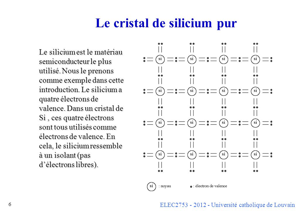 ELEC2753 - 2012 - Université catholique de Louvain 6 Le cristal de silicium pur Le silicium est le matériau semiconducteur le plus utilisé. Nous le pr