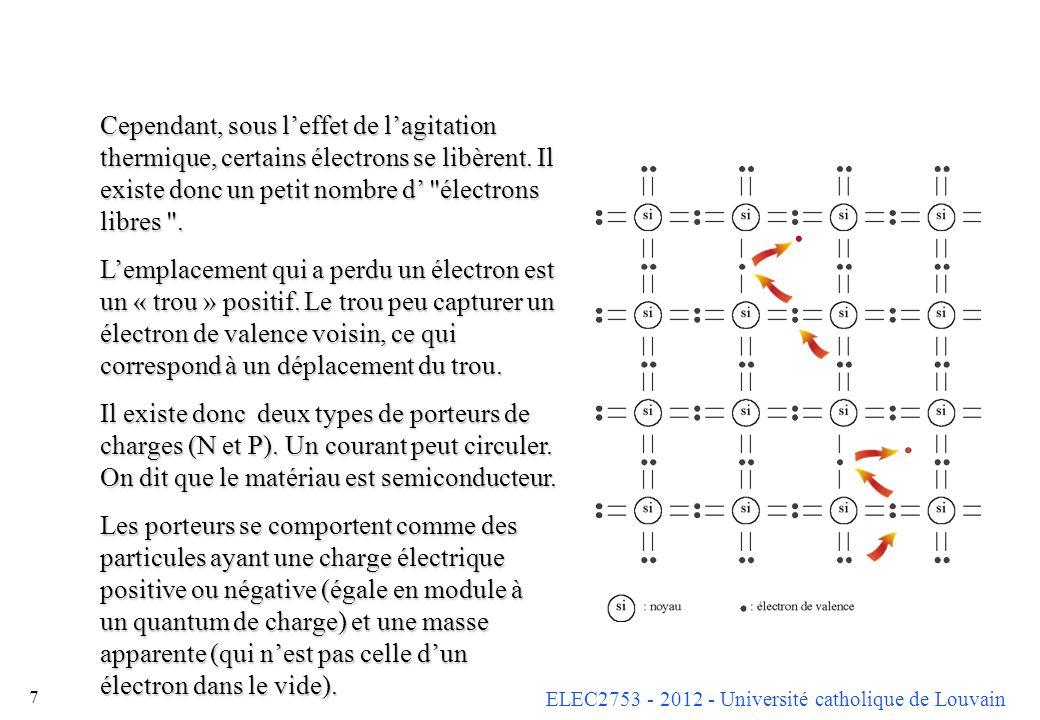ELEC2753 - 2012 - Université catholique de Louvain 7 Cependant, sous leffet de lagitation thermique, certains électrons se libèrent. Il existe donc un