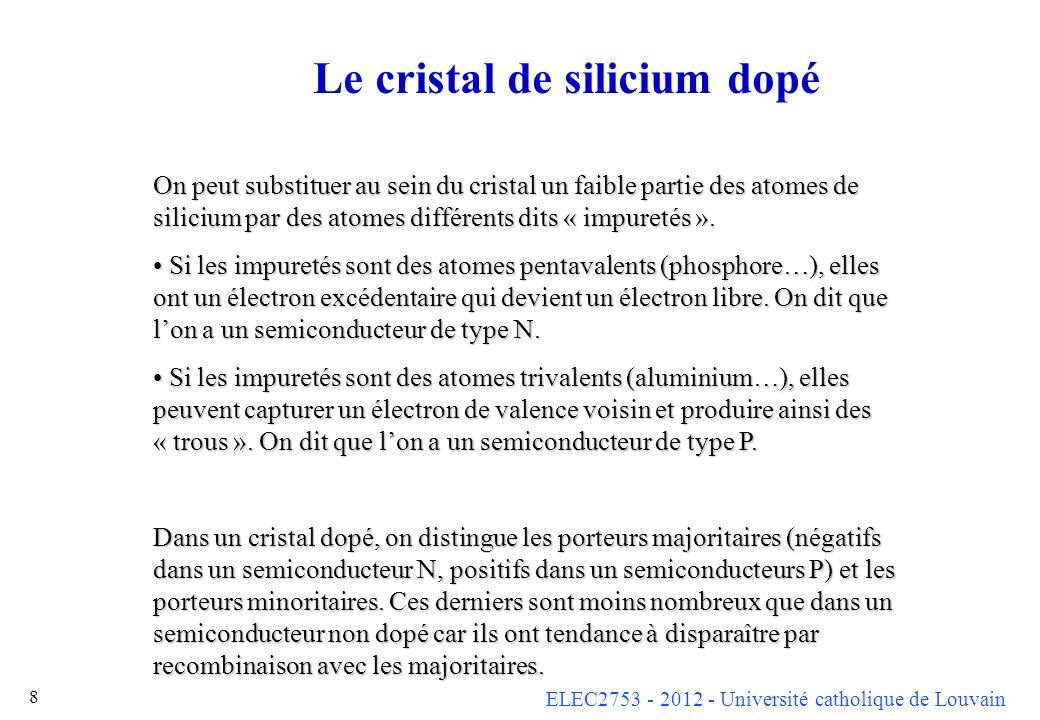 ELEC2753 - 2012 - Université catholique de Louvain 8 Le cristal de silicium dopé On peut substituer au sein du cristal un faible partie des atomes de