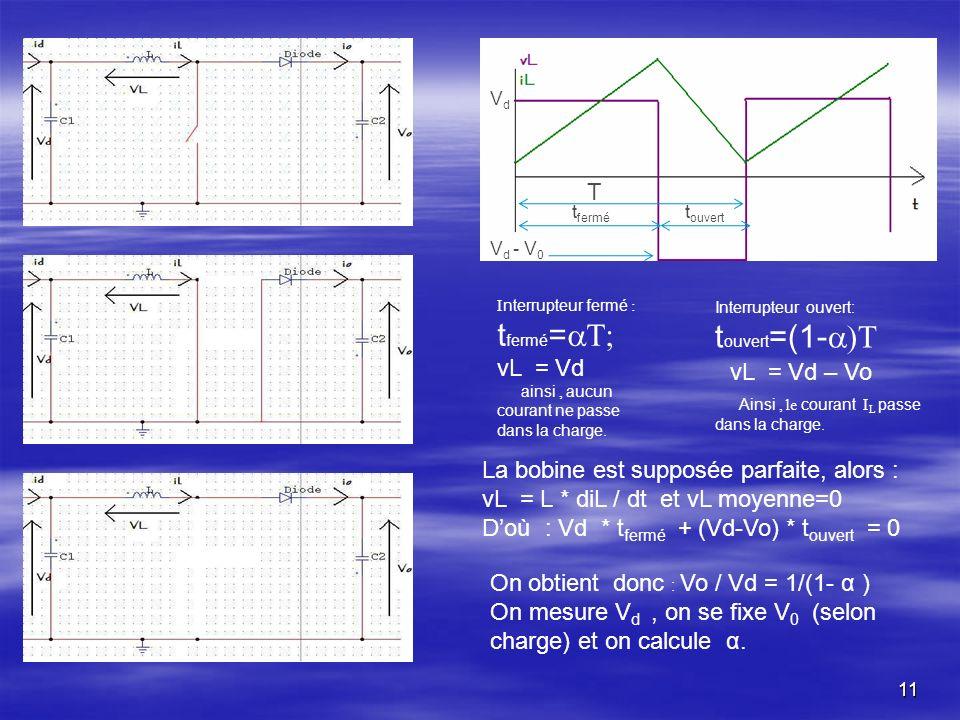 11 I nterrupteur fermé : t fermé = vL = Vd ainsi, aucun courant ne passe dans la charge.