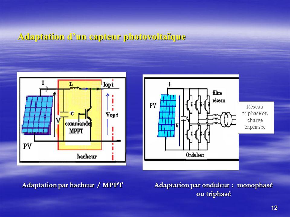 12 Adaptation dun capteur photovoltaïque Adaptation par hacheur / MPPT Adaptation par onduleur : monophasé ou triphasé Réseau triphasé ou charge triphasée