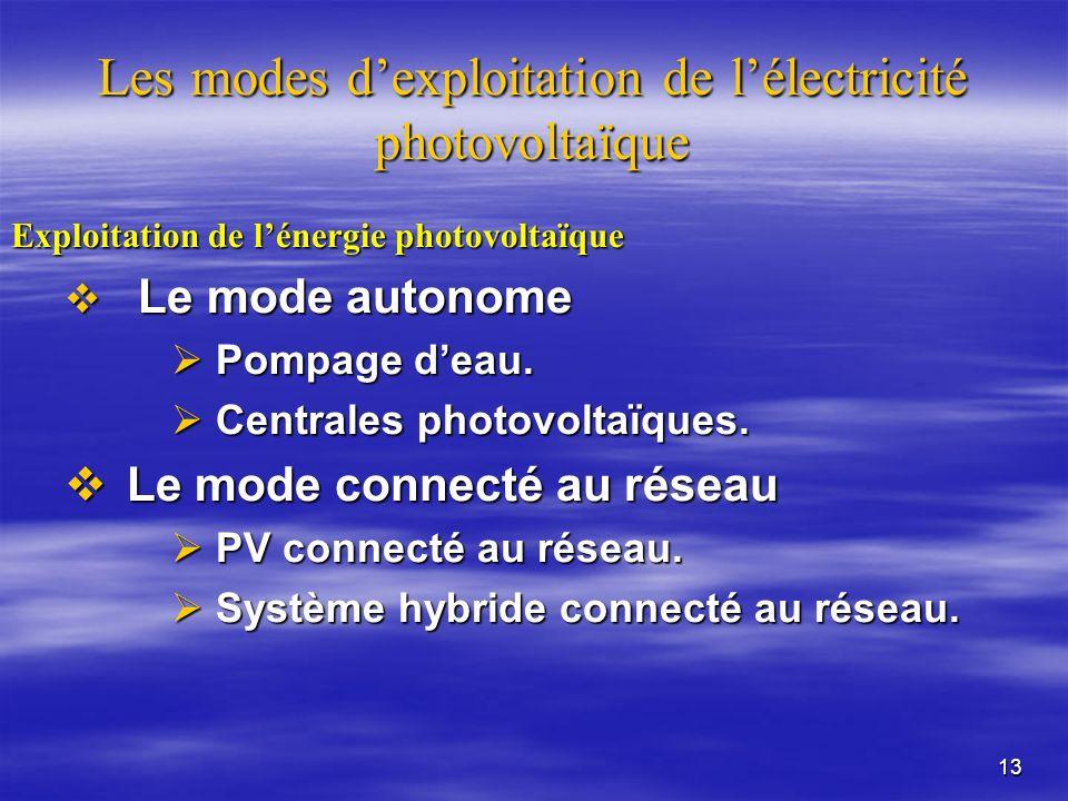 13 Les modes dexploitation de lélectricité photovoltaïque Exploitation de lénergie photovoltaïque Le mode autonome Le mode autonome Pompage deau.