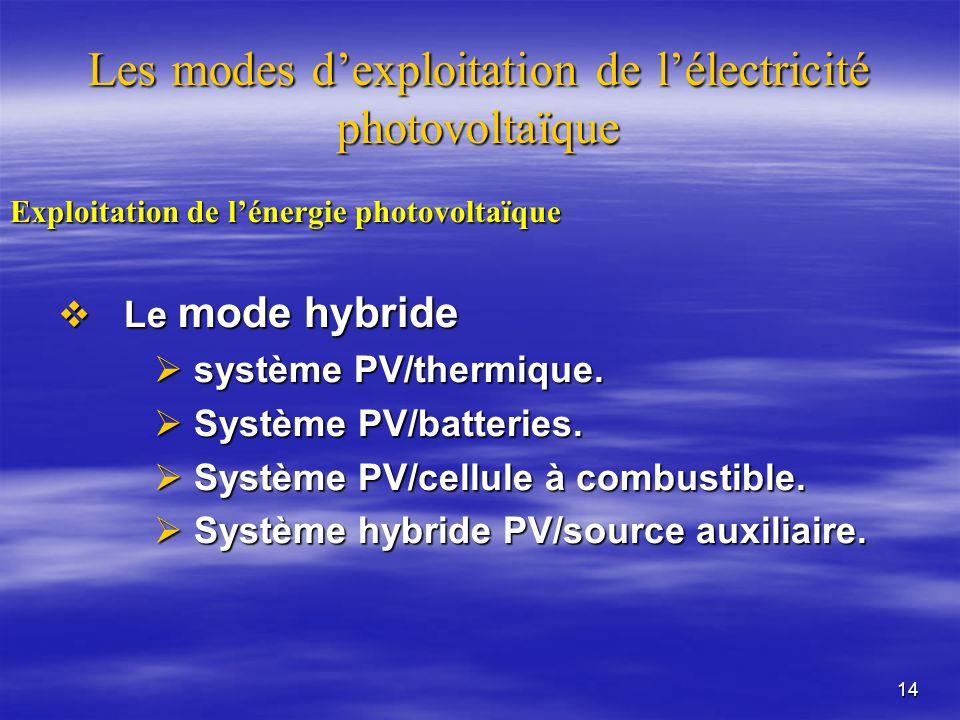 14 Les modes dexploitation de lélectricité photovoltaïque Exploitation de lénergie photovoltaïque Le mode hybride Le mode hybride système PV/thermique.