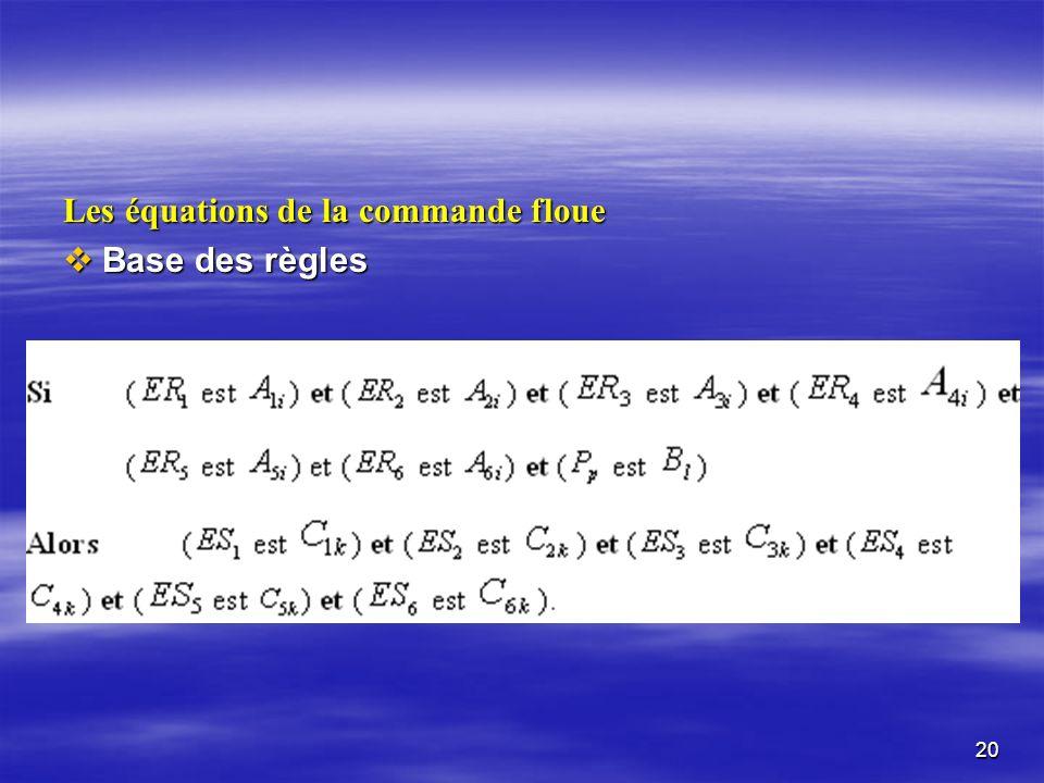 20 Les équations de la commande floue Base des règles Base des règles