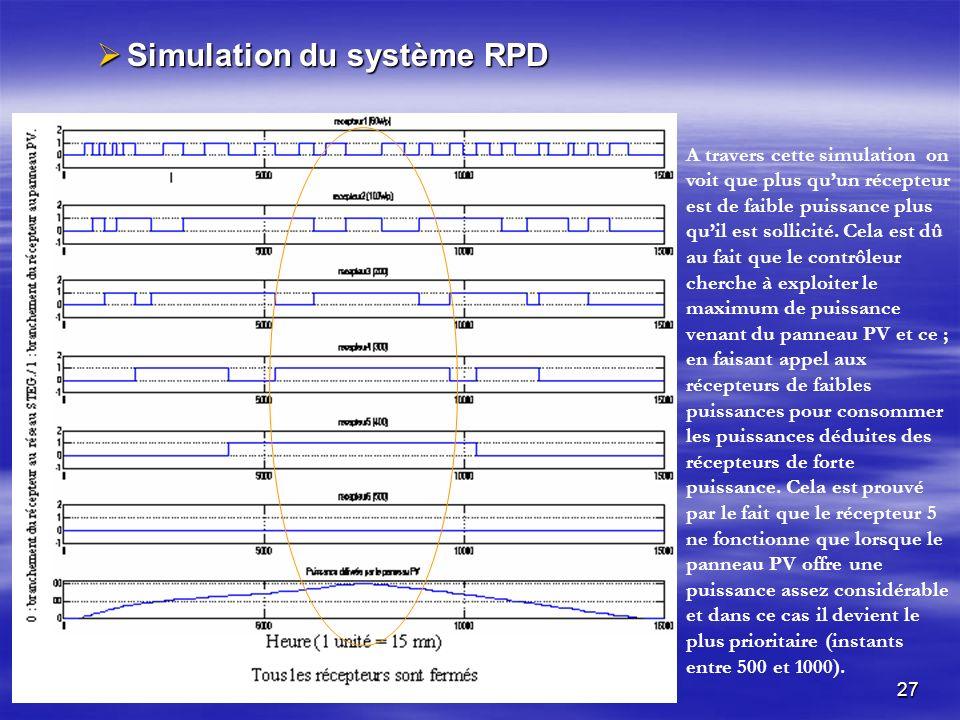 27 Simulation du système RPD Simulation du système RPD A travers cette simulation on voit que plus quun récepteur est de faible puissance plus quil est sollicité.