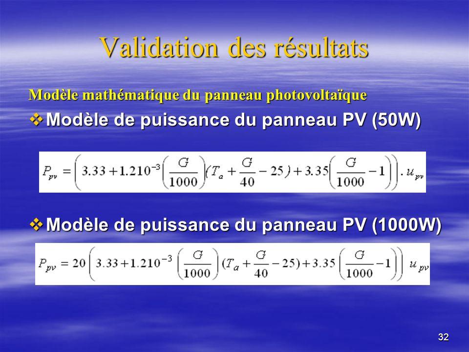 32 Validation des résultats Modèle mathématique du panneau photovoltaïque Modèle de puissance du panneau PV (50W) Modèle de puissance du panneau PV (50W) Modèle de puissance du panneau PV (1000W) Modèle de puissance du panneau PV (1000W)
