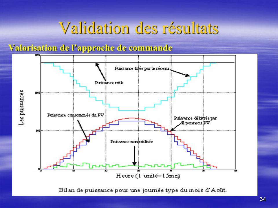 34 Validation des résultats Valorisation de lapproche de commande