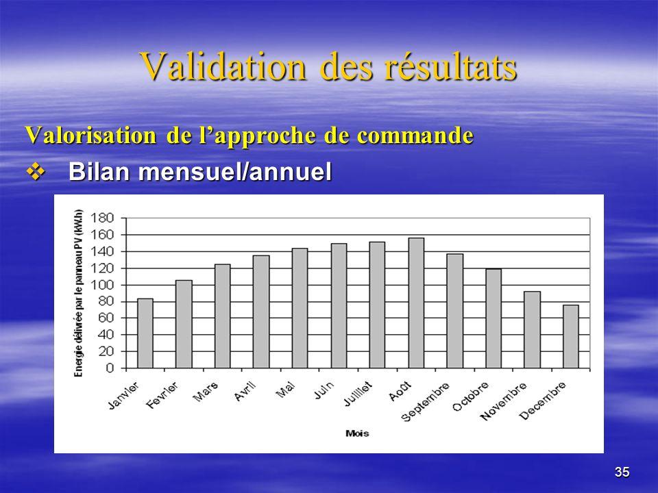 35 Validation des résultats Valorisation de lapproche de commande Bilan mensuel/annuel Bilan mensuel/annuel