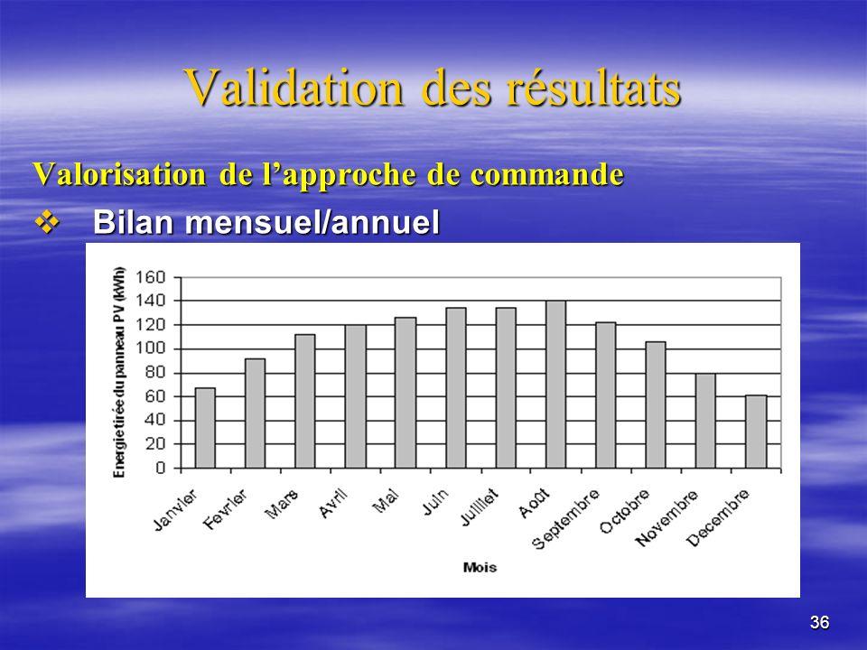36 Validation des résultats Valorisation de lapproche de commande Bilan mensuel/annuel Bilan mensuel/annuel