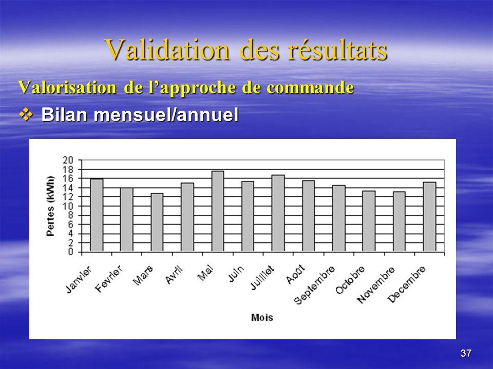 37 Validation des résultats Valorisation de lapproche de commande Bilan mensuel/annuel Bilan mensuel/annuel