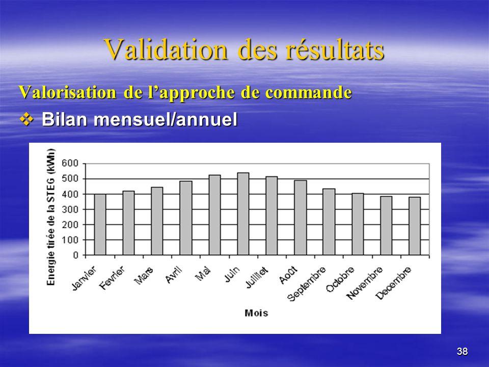 38 Validation des résultats Valorisation de lapproche de commande Bilan mensuel/annuel Bilan mensuel/annuel
