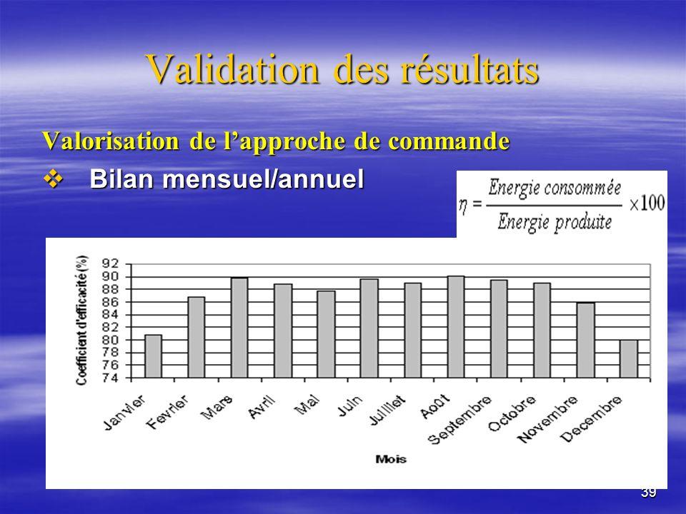 39 Validation des résultats Valorisation de lapproche de commande Bilan mensuel/annuel Bilan mensuel/annuel