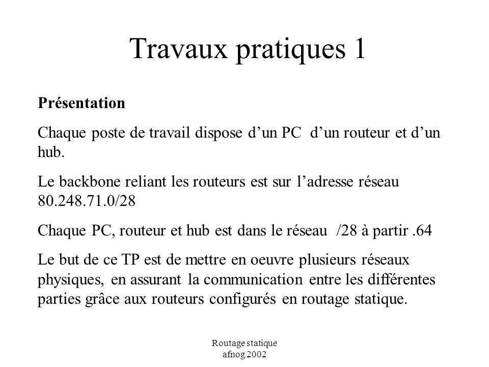 Routage statique afnog 2002 Travaux pratiques 1 Présentation Chaque poste de travail dispose dun PC dun routeur et dun hub. Le backbone reliant les ro
