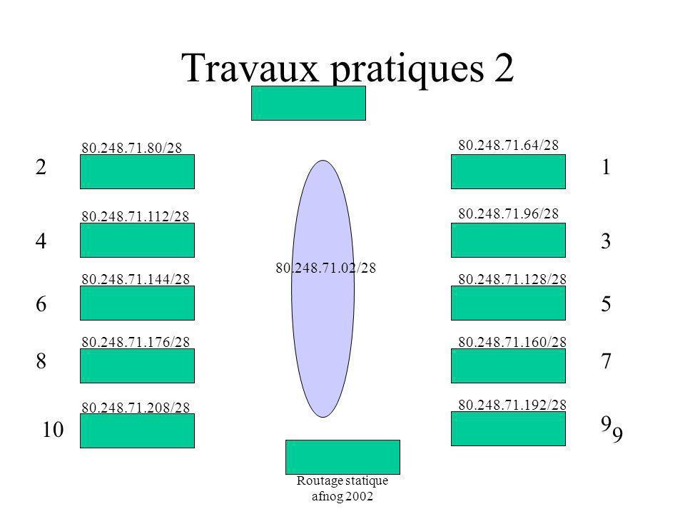 Routage statique afnog 2002 Travaux pratiques 2 1 3 5 7 9 2 4 6 8 80.248.71.64/28 80.248.71.96/28 80.248.71.128/28 80.248.71.160/28 80.248.71.192/28 8
