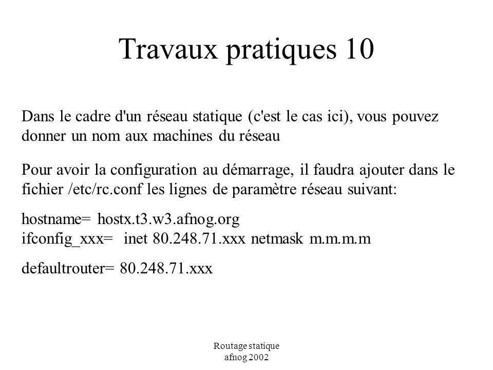 Routage statique afnog 2002 Travaux pratiques 10 Dans le cadre d'un réseau statique (c'est le cas ici), vous pouvez donner un nom aux machines du rése