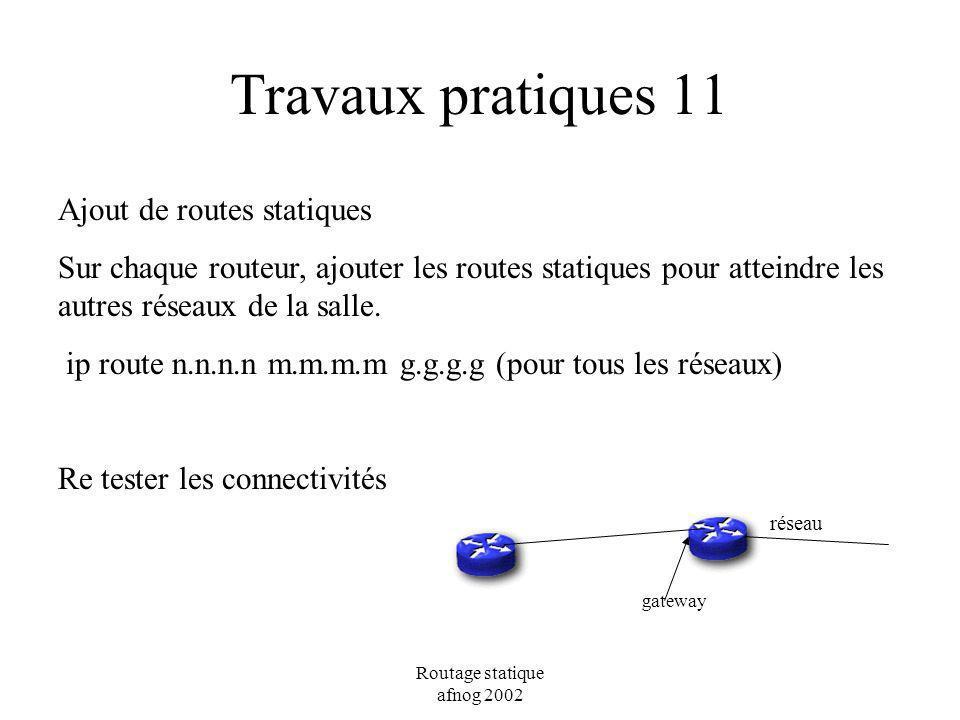 Routage statique afnog 2002 Travaux pratiques 11 Ajout de routes statiques Sur chaque routeur, ajouter les routes statiques pour atteindre les autres