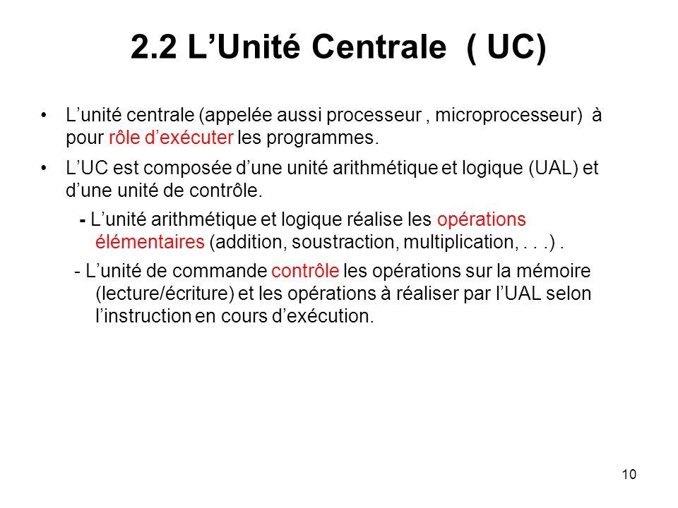 10 2.2 LUnité Centrale ( UC) Lunité centrale (appelée aussi processeur, microprocesseur) à pour rôle dexécuter les programmes. LUC est composée dune u