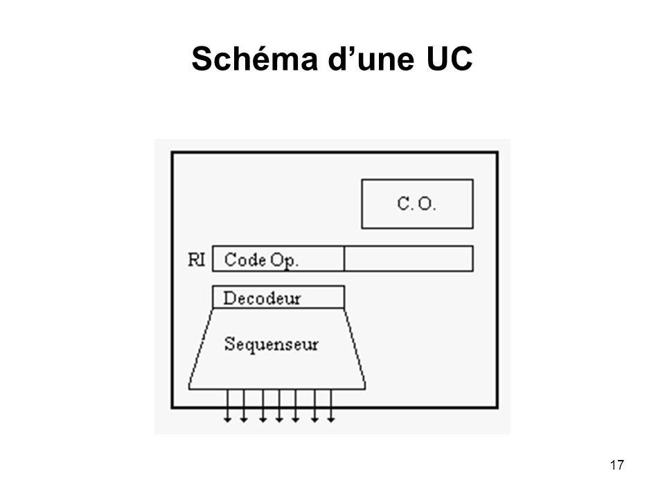 17 Schéma dune UC