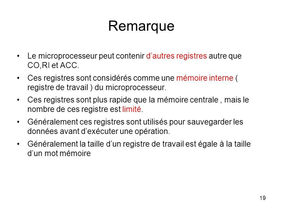 19 Remarque Le microprocesseur peut contenir dautres registres autre que CO,RI et ACC. Ces registres sont considérés comme une mémoire interne ( regis
