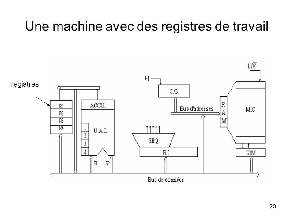 20 Une machine avec des registres de travail registres
