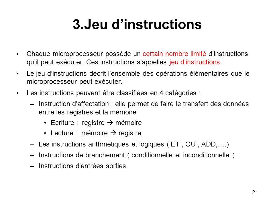 21 3.Jeu dinstructions Chaque microprocesseur possède un certain nombre limité dinstructions quil peut exécuter. Ces instructions sappelles jeu dinstr