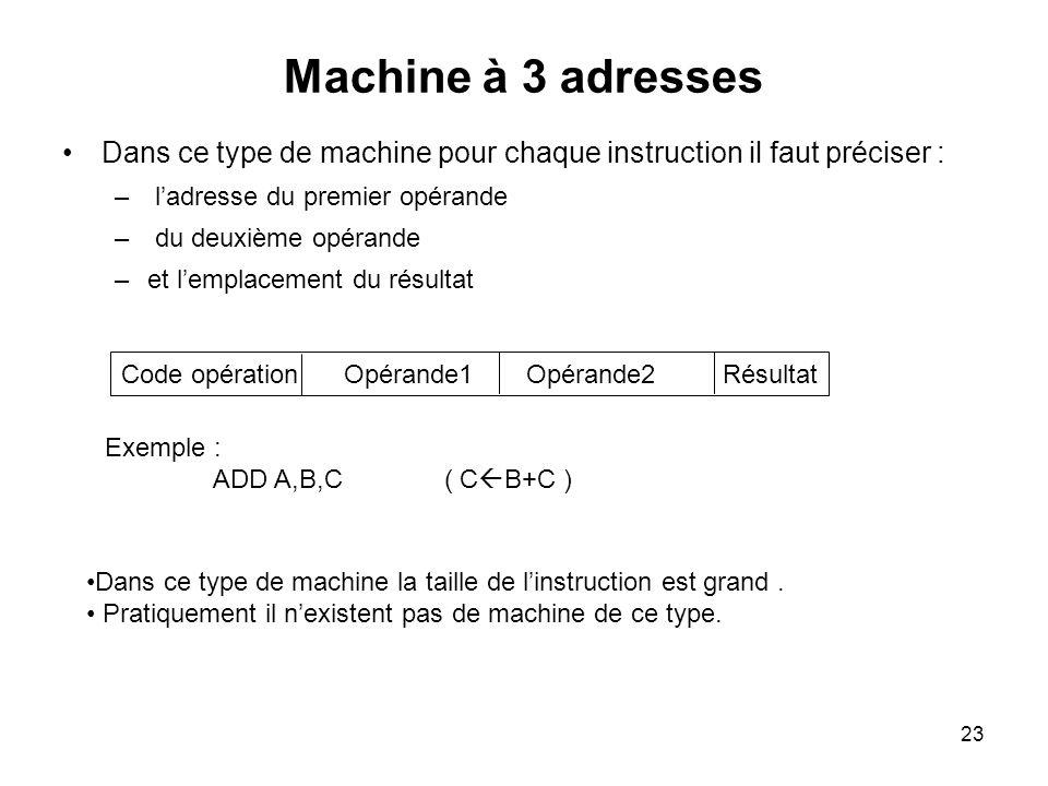 23 Machine à 3 adresses Dans ce type de machine pour chaque instruction il faut préciser : – ladresse du premier opérande – du deuxième opérande –et l