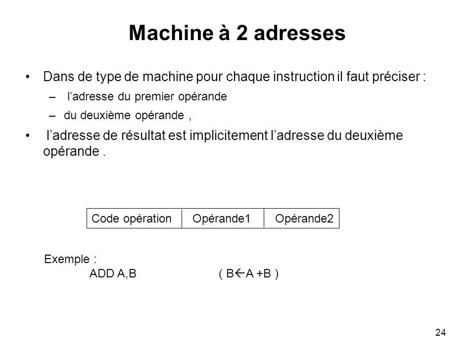 24 Machine à 2 adresses Dans de type de machine pour chaque instruction il faut préciser : – ladresse du premier opérande –du deuxième opérande, ladre