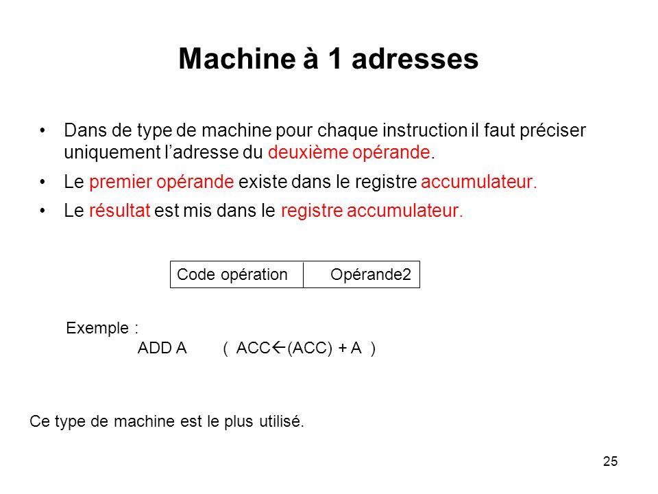25 Machine à 1 adresses Dans de type de machine pour chaque instruction il faut préciser uniquement ladresse du deuxième opérande. Le premier opérande