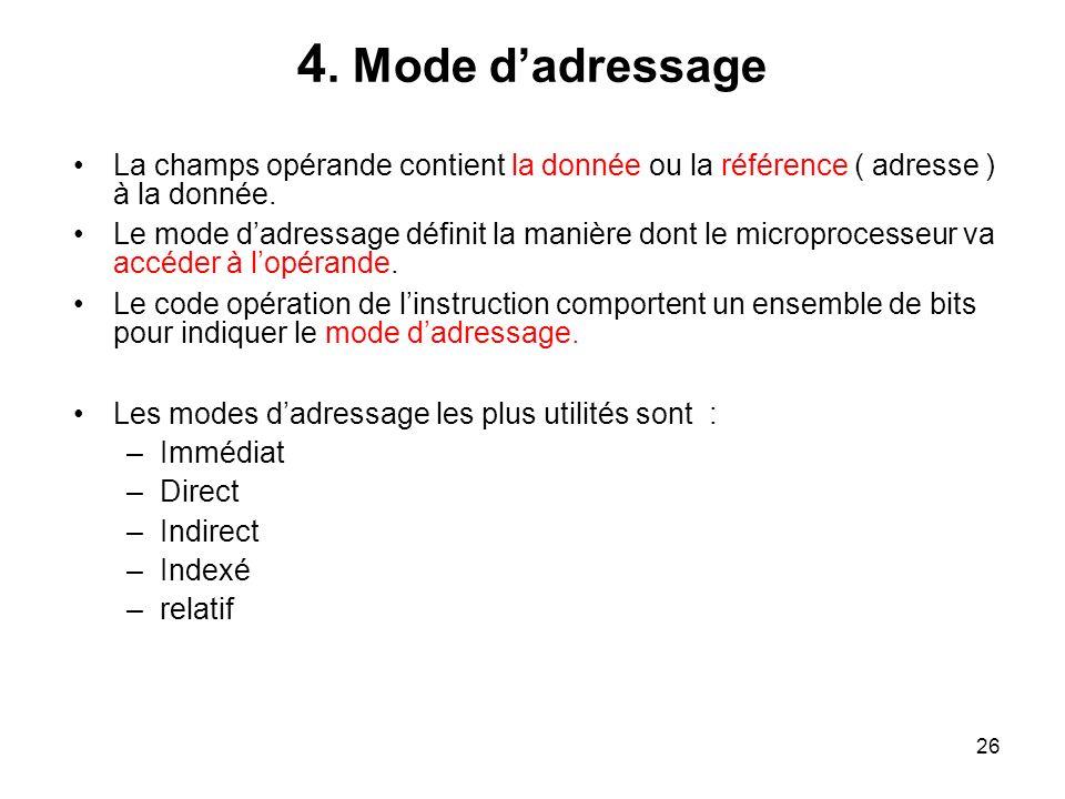 26 4. Mode dadressage La champs opérande contient la donnée ou la référence ( adresse ) à la donnée. Le mode dadressage définit la manière dont le mic
