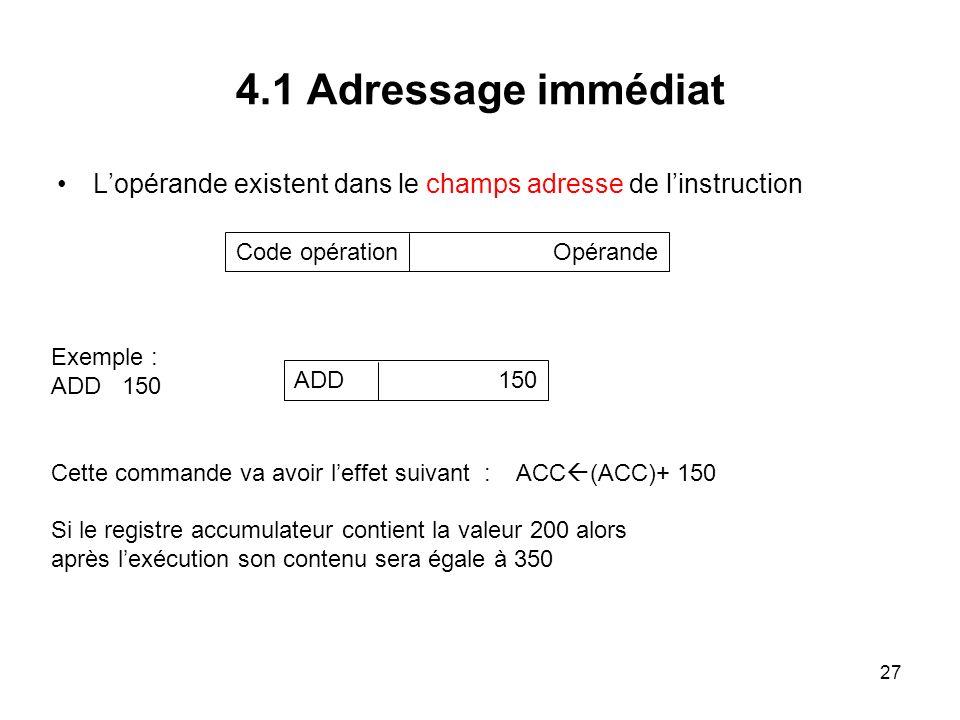 27 4.1 Adressage immédiat Lopérande existent dans le champs adresse de linstruction Code opération Opérande Exemple : ADD 150 Cette commande va avoir