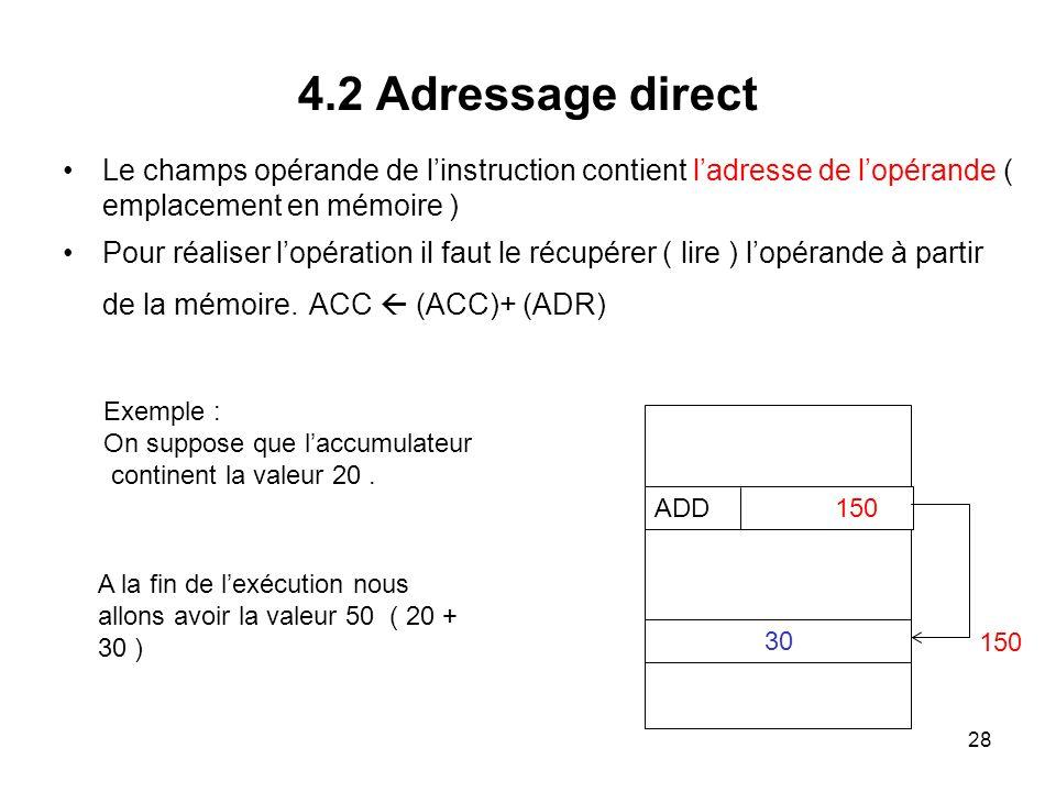 28 4.2 Adressage direct Le champs opérande de linstruction contient ladresse de lopérande ( emplacement en mémoire ) Pour réaliser lopération il faut