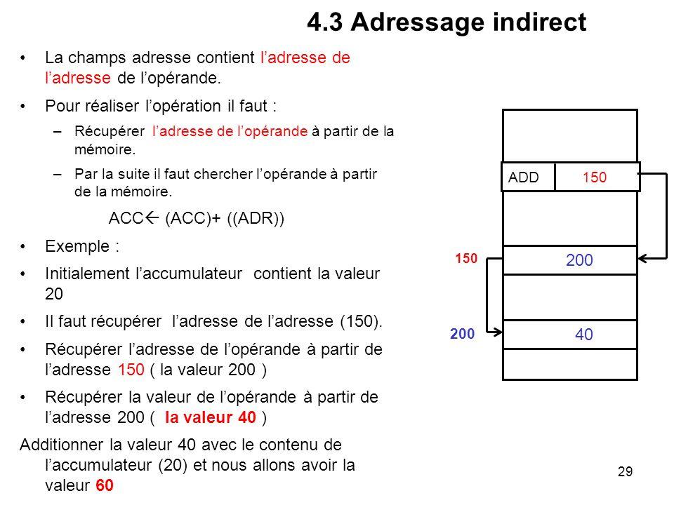 29 4.3 Adressage indirect La champs adresse contient ladresse de ladresse de lopérande. Pour réaliser lopération il faut : –Récupérer ladresse de lopé