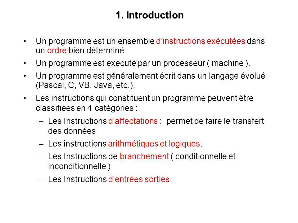 1. Introduction Un programme est un ensemble dinstructions exécutées dans un ordre bien déterminé. Un programme est exécuté par un processeur ( machin