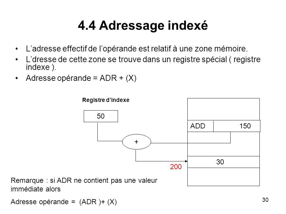 30 4.4 Adressage indexé Ladresse effectif de lopérande est relatif à une zone mémoire. Ldresse de cette zone se trouve dans un registre spécial ( regi