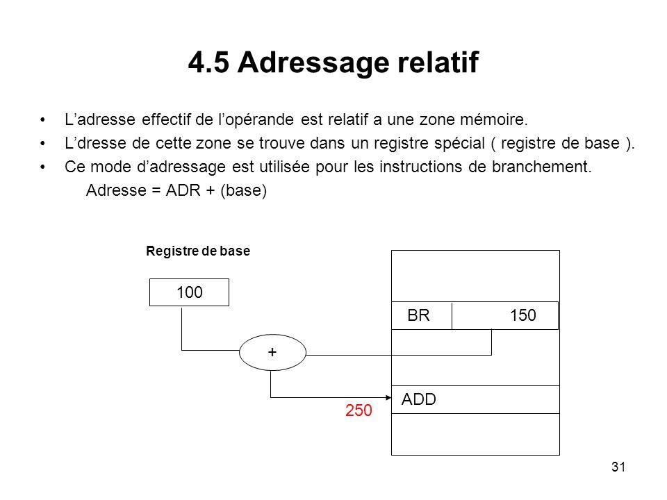 31 4.5 Adressage relatif Ladresse effectif de lopérande est relatif a une zone mémoire. Ldresse de cette zone se trouve dans un registre spécial ( reg