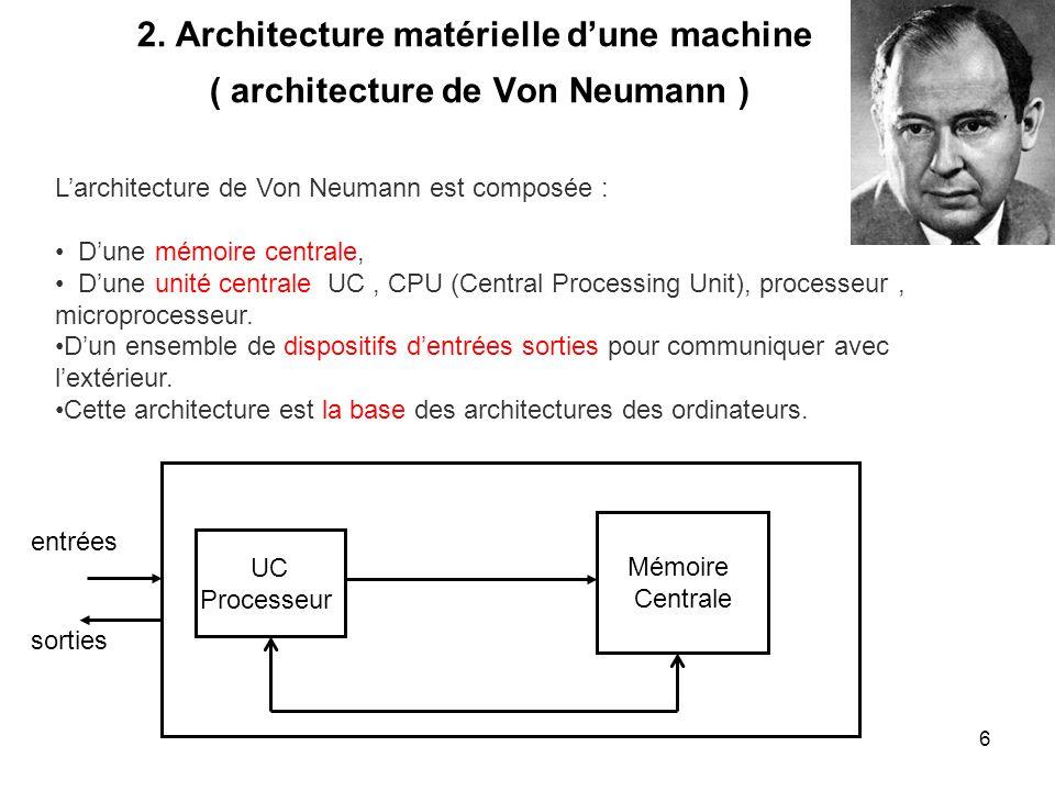 6 2. Architecture matérielle dune machine ( architecture de Von Neumann ) Larchitecture de Von Neumann est composée : Dune mémoire centrale, Dune unit
