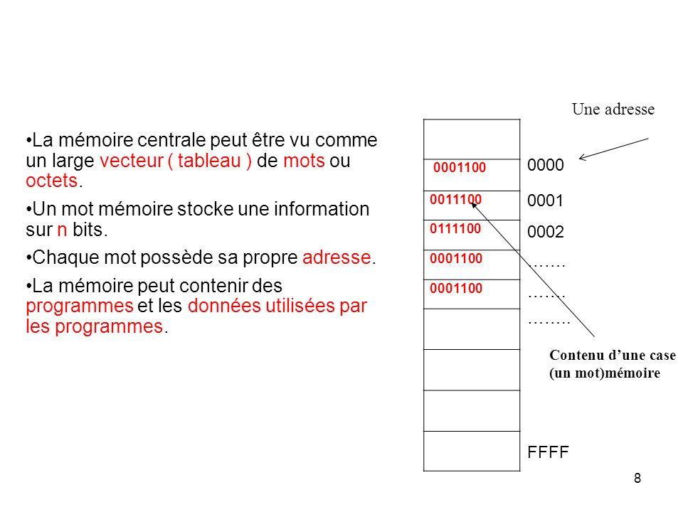 8 0001100 0011100 0111100 0001100 0000 0001 0002 ……. …….. FFFF Une adresse Contenu dune case (un mot)mémoire La mémoire centrale peut être vu comme un