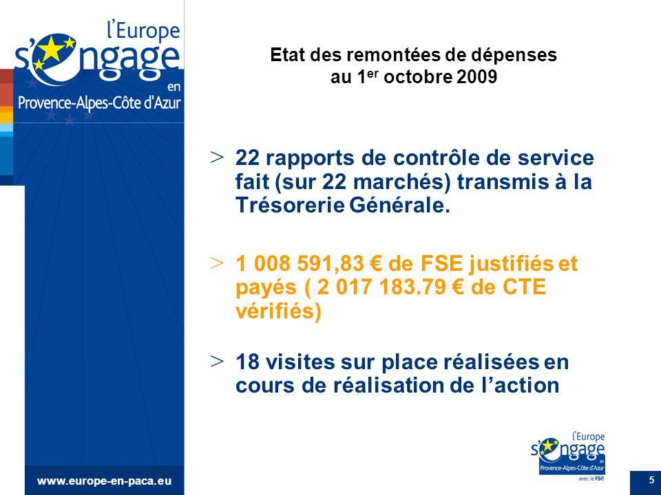 www.europe-en-paca.eu 5 Etat des remontées de dépenses au 1 er octobre 2009 > 22 rapports de contrôle de service fait (sur 22 marchés) transmis à la Trésorerie Générale.
