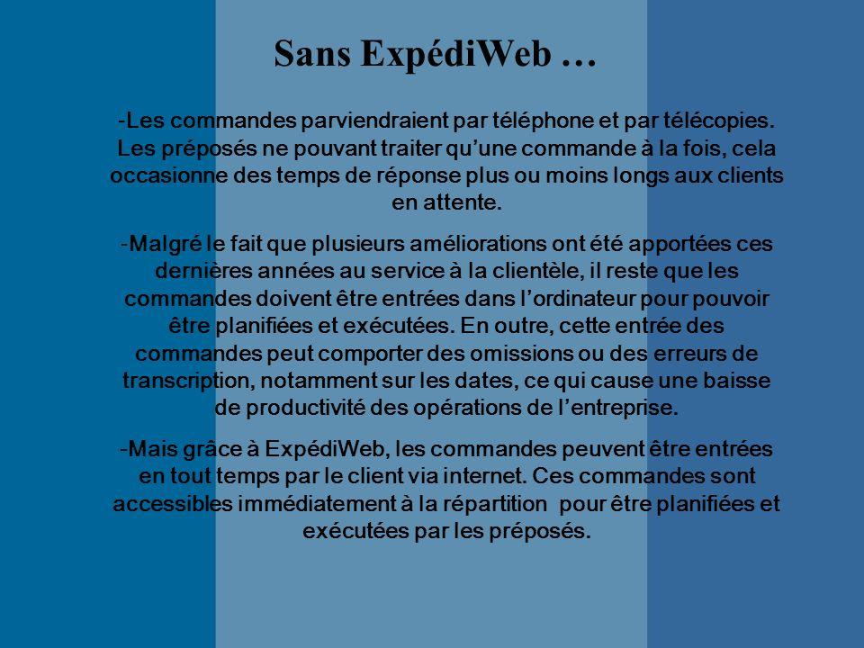 Sans ExpédiWeb … -Les commandes parviendraient par téléphone et par télécopies.