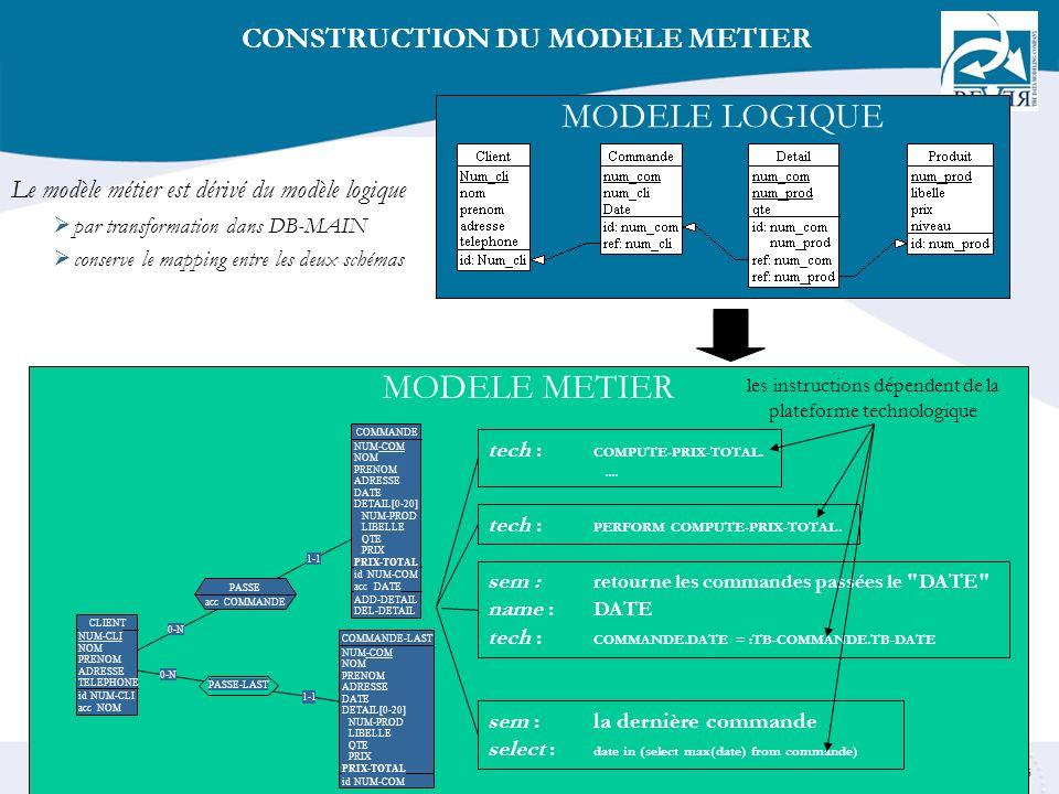 5 CONSTRUCTION DU MODELE METIER MODELE LOGIQUE Le modèle métier est dérivé du modèle logique par transformation dans DB-MAIN conserve le mapping entre les deux schémas MODELE METIER sem :la dernière commande select : date in (select max(date) from commande) sem : retourne les commandes passées le DATE name : DATE tech : COMMANDE.DATE = :TB-COMMANDE.TB-DATE tech : PERFORM COMPUTE-PRIX-TOTAL.