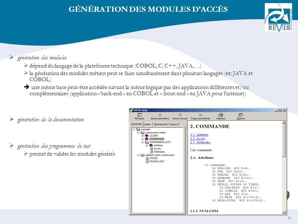 9 GÉNÉRATION DES MODULES DACCÈS génération des modules dépend du langage de la plateforme technique (COBOL, C, C++, JAVA,…) la génération des modules métiers peut se faire simultanément dans plusieurs langages (ex: JAVA et COBOL) une même base peut-être accédée suivant la même logique par des applications différentes et/ou complémentaires (application « back-end » en COBOL et « front-end » en JAVA pour linternet) génération de la documentation génération des programmes de test permet de valider les modules générés