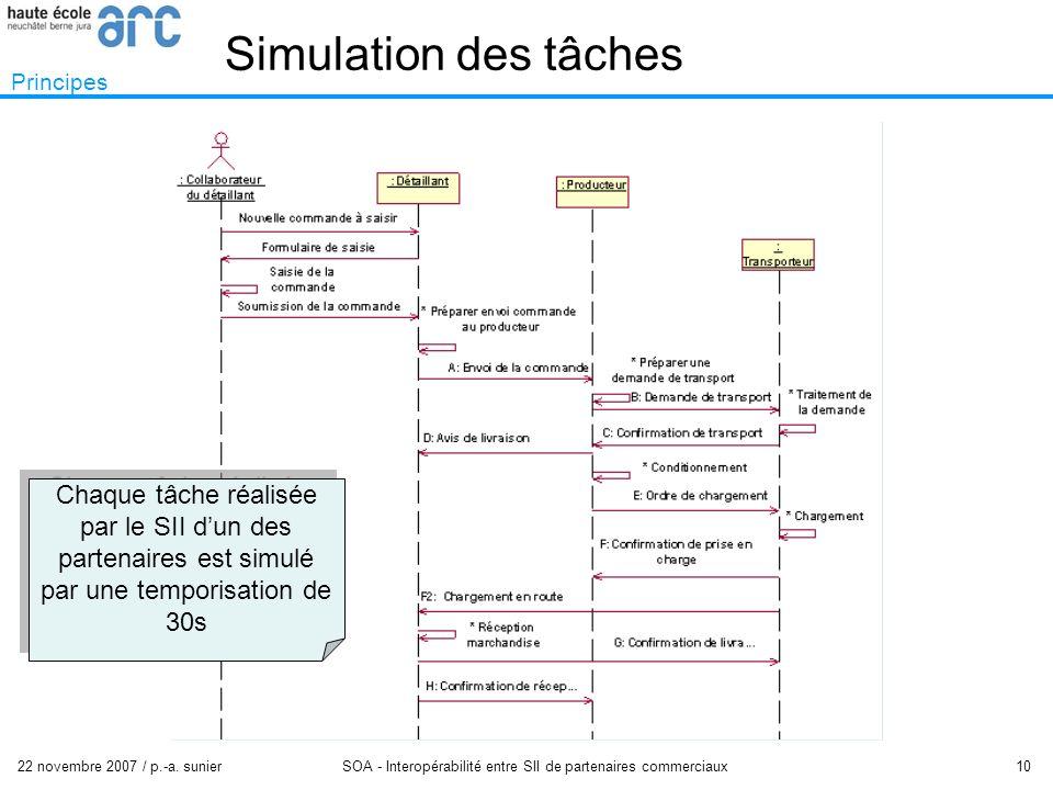 22 novembre 2007 / p.-a. sunier SOA - Interopérabilité entre SII de partenaires commerciaux 10 Simulation des tâches Principes Chaque tâche réalisée p