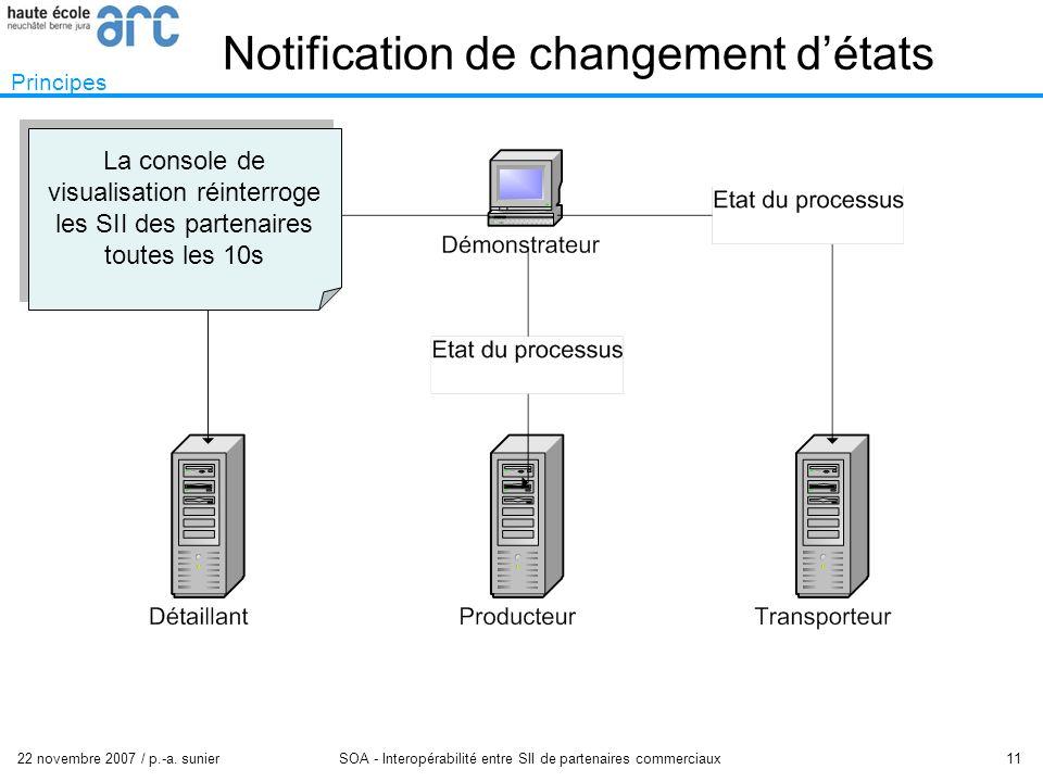 22 novembre 2007 / p.-a. sunier SOA - Interopérabilité entre SII de partenaires commerciaux 11 Notification de changement détats Principes La console