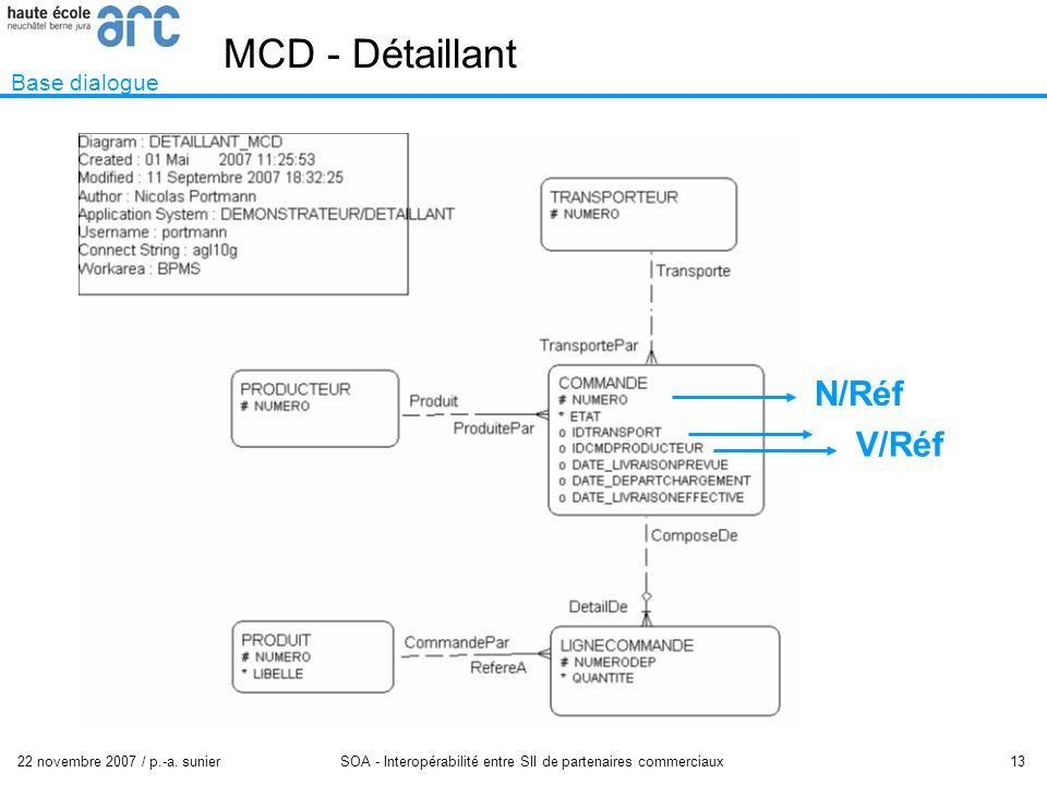 22 novembre 2007 / p.-a. sunier SOA - Interopérabilité entre SII de partenaires commerciaux 13 MCD - Détaillant Base dialogue N/Réf V/Réf