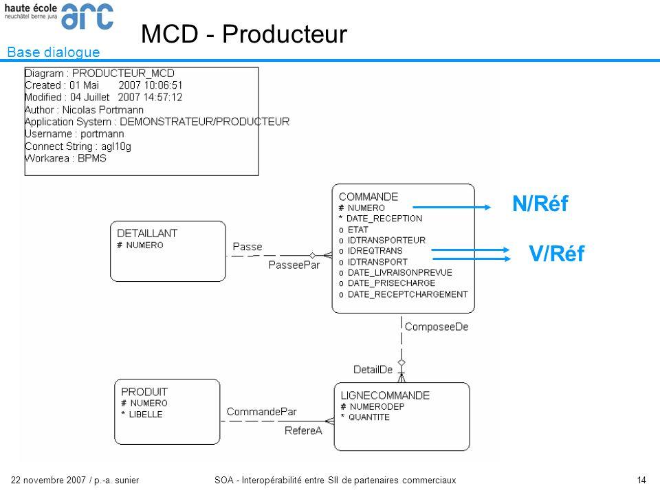 22 novembre 2007 / p.-a. sunier SOA - Interopérabilité entre SII de partenaires commerciaux 14 MCD - Producteur Base dialogue N/Réf V/Réf