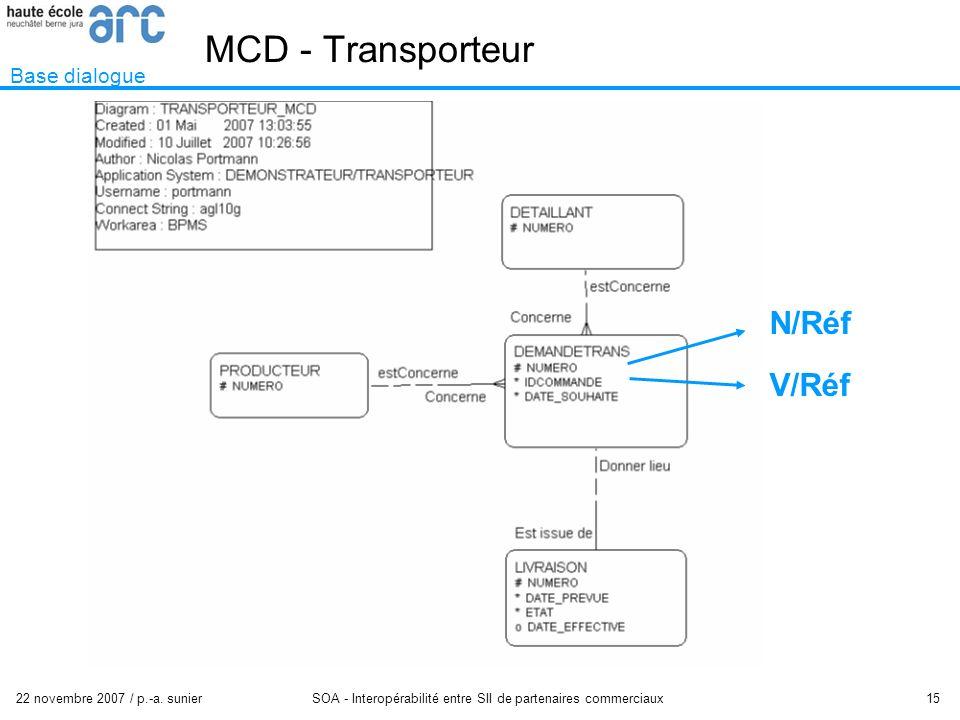 22 novembre 2007 / p.-a. sunier SOA - Interopérabilité entre SII de partenaires commerciaux 15 MCD - Transporteur Base dialogue N/Réf V/Réf
