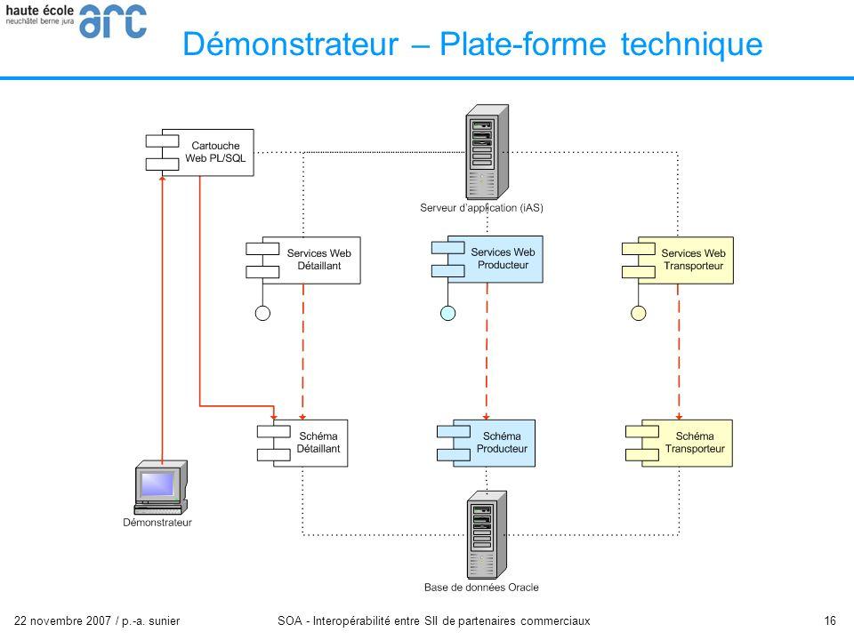 22 novembre 2007 / p.-a. sunier SOA - Interopérabilité entre SII de partenaires commerciaux 16 Démonstrateur – Plate-forme technique