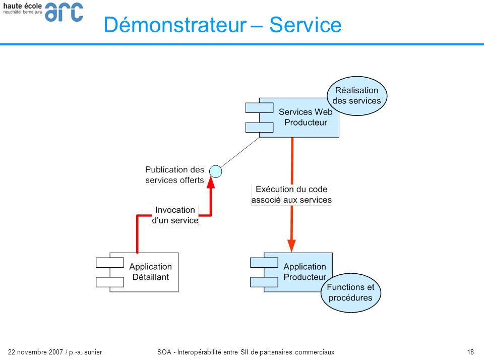 22 novembre 2007 / p.-a. sunier SOA - Interopérabilité entre SII de partenaires commerciaux 18 Démonstrateur – Service