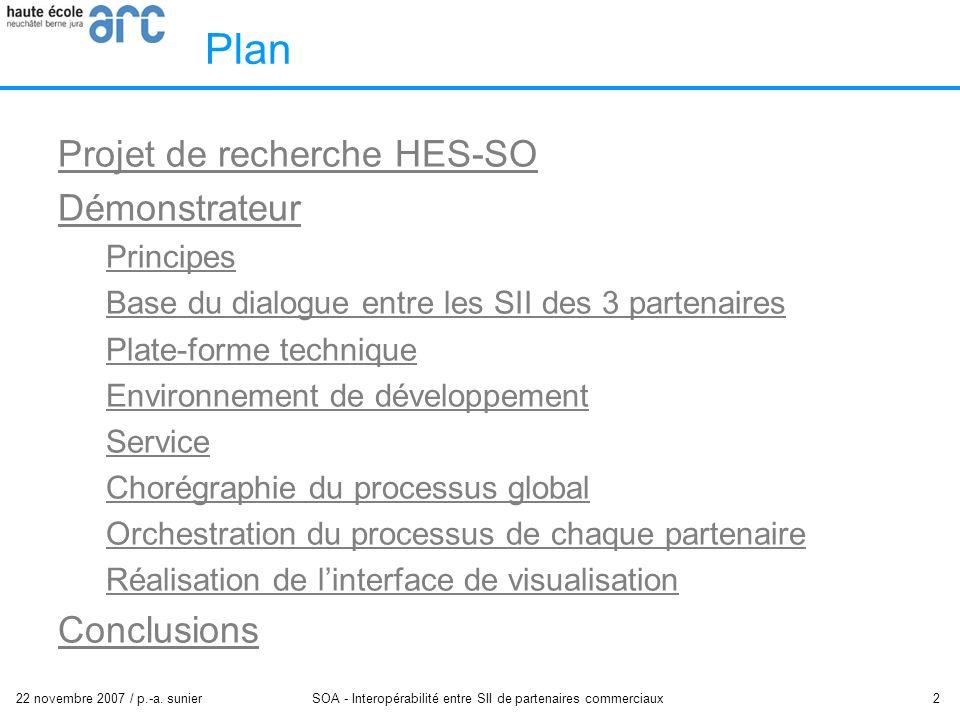 22 novembre 2007 / p.-a. sunier SOA - Interopérabilité entre SII de partenaires commerciaux 2 Plan Projet de recherche HES-SO Démonstrateur Principes